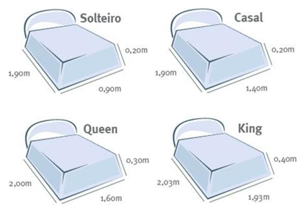 4 tamanhos de cama